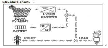 inverter-hybrid-g
